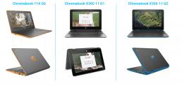 Dispositivos recomendados - HP 2_ieducando